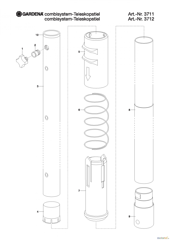 gardena gartenschere cs teleskopstiele ersatzteile. Black Bedroom Furniture Sets. Home Design Ideas