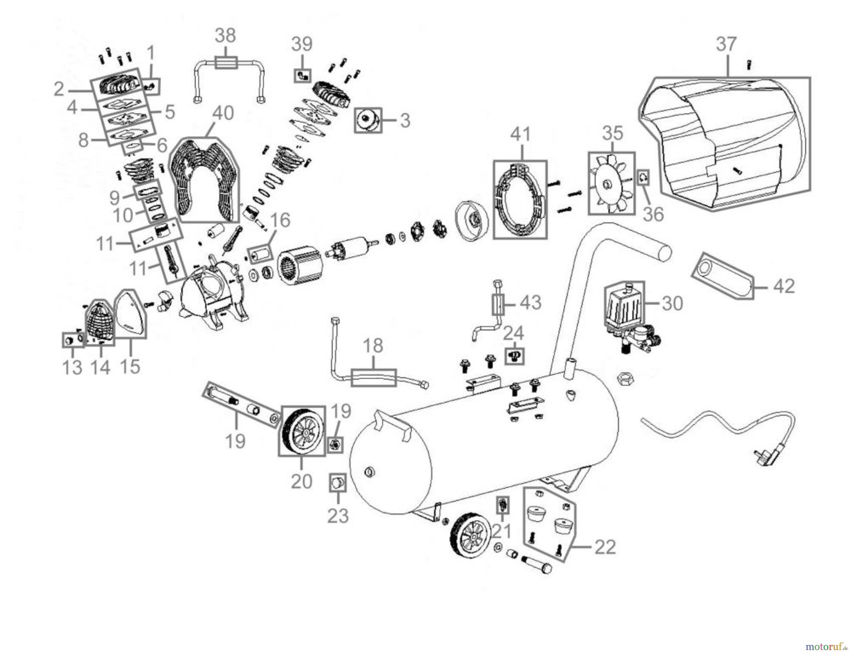 g de drucklufttechnik kompressoren sets lgeschmiert bis 50l kessel kompressorenset 400 10 50 17. Black Bedroom Furniture Sets. Home Design Ideas
